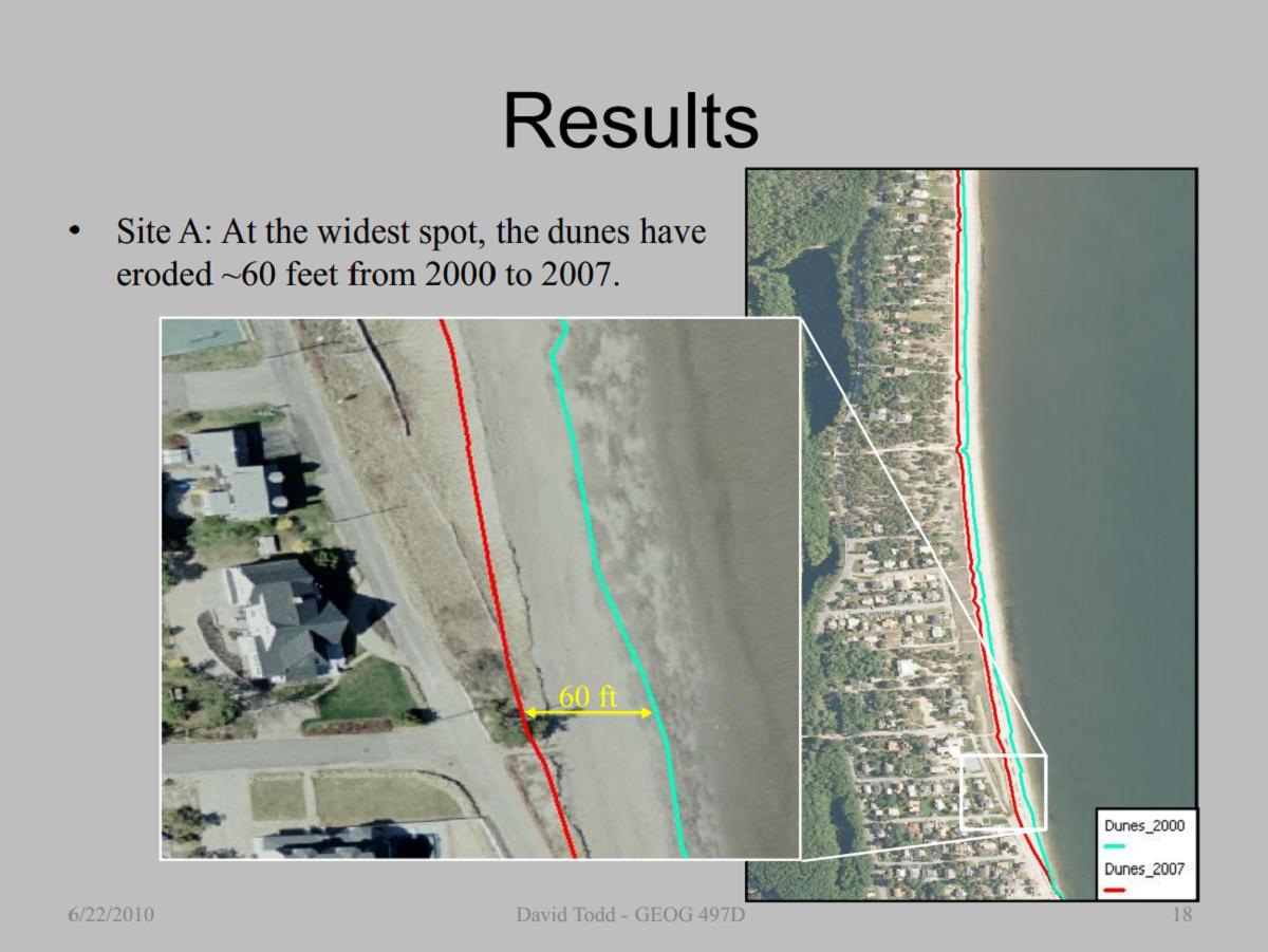 Project - Shoreline Study